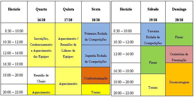 XI Competição Brasileira de Robótica